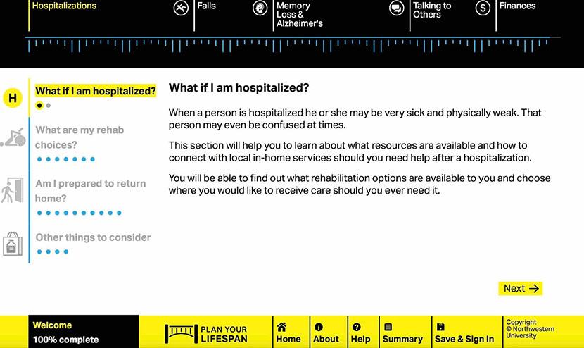 Chart Showing Hospitalization Info